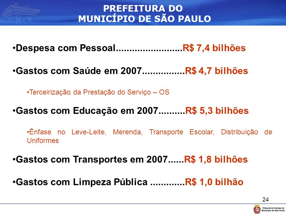 Despesa com Pessoal.........................R$ 7,4 bilhões
