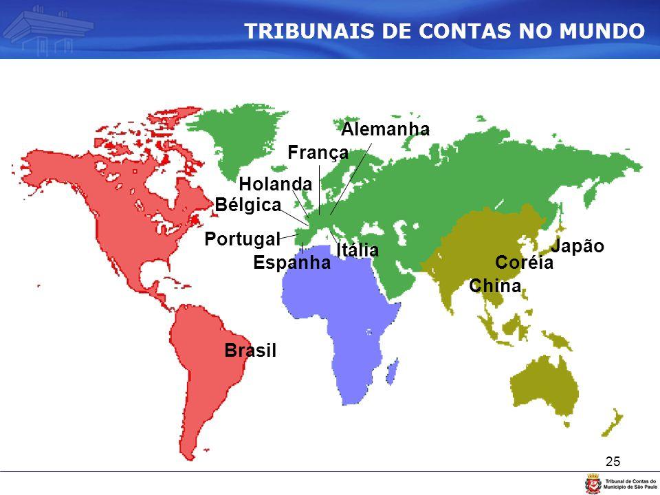 TRIBUNAIS DE CONTAS NO MUNDO