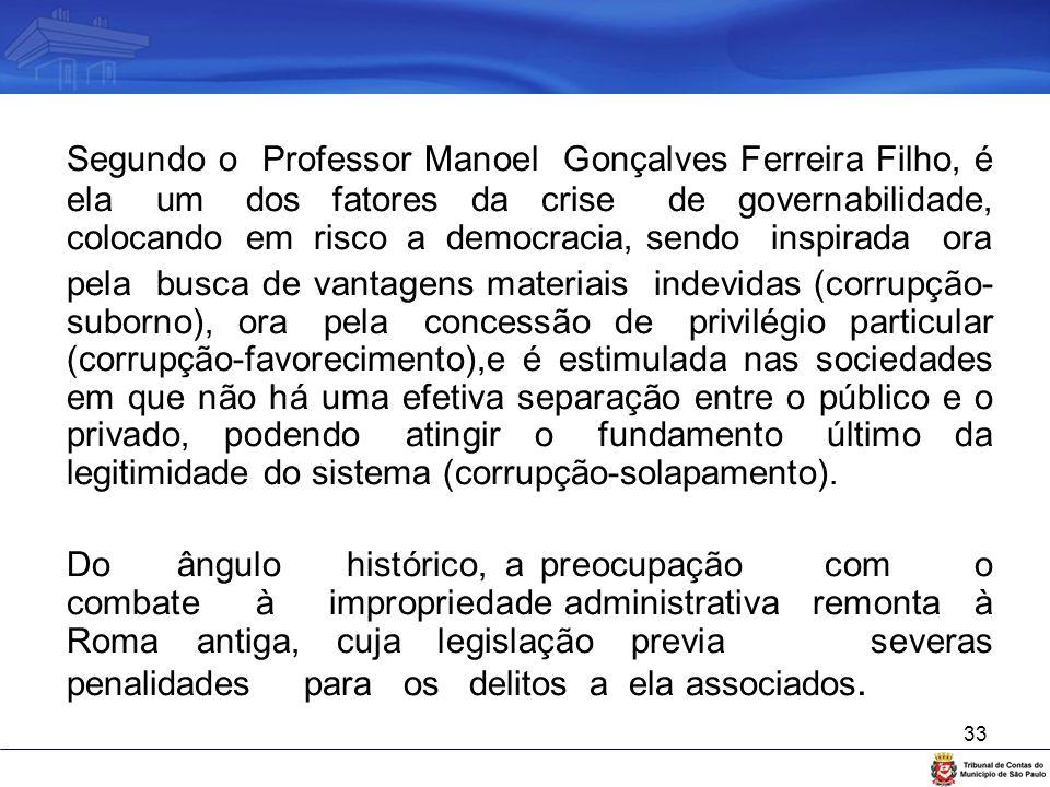 Segundo o Professor Manoel Gonçalves Ferreira Filho, é ela um dos fatores da crise de governabilidade, colocando em risco a democracia, sendo inspirada ora