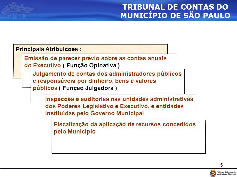 TRIBUNAL DE CONTAS DO MUNICÍPIO DE SÃO PAULO