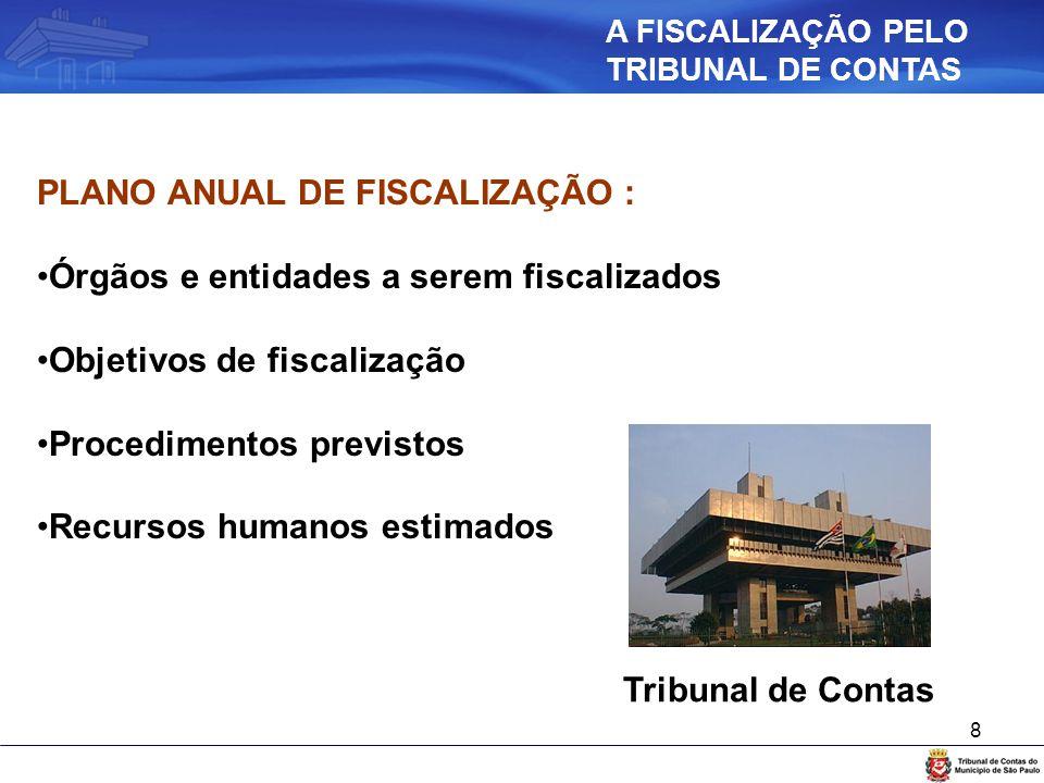 PLANO ANUAL DE FISCALIZAÇÃO : Órgãos e entidades a serem fiscalizados
