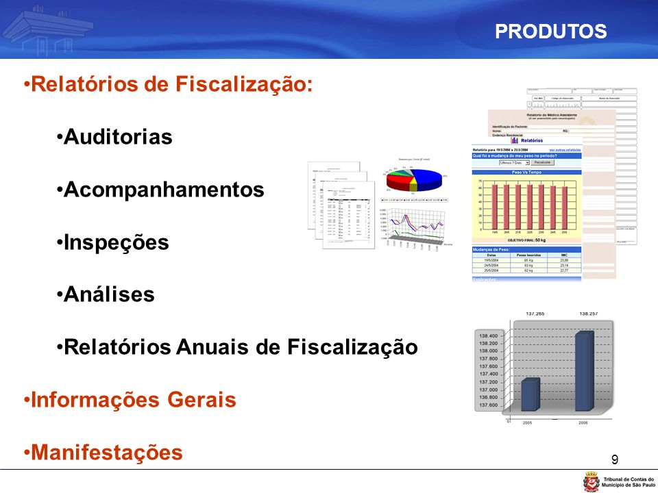 Relatórios de Fiscalização: Auditorias Acompanhamentos Inspeções