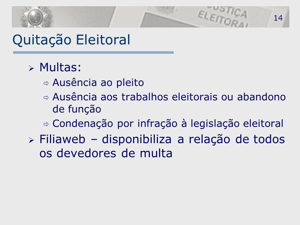 Quitação Eleitoral Multas: