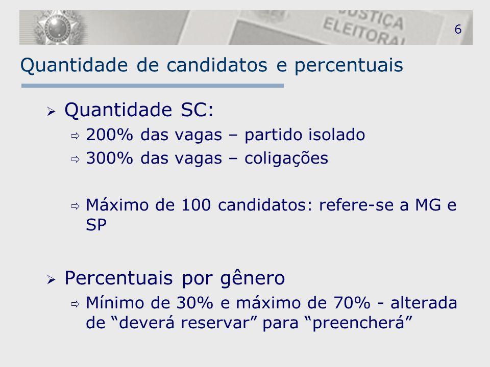 Quantidade de candidatos e percentuais