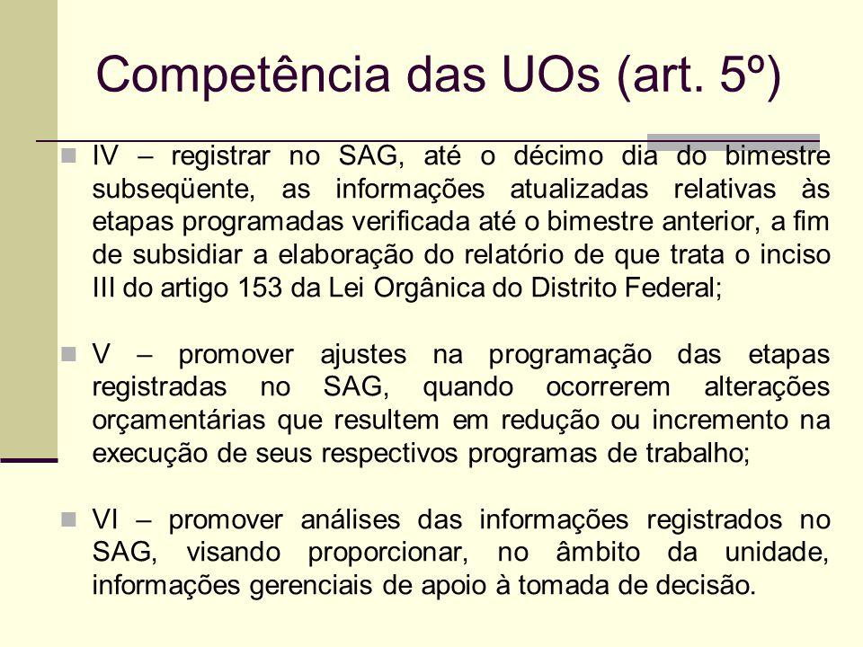 Competência das UOs (art. 5º)