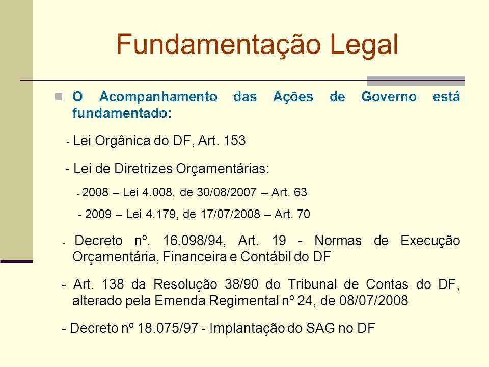 Fundamentação Legal O Acompanhamento das Ações de Governo está fundamentado: - Lei Orgânica do DF, Art. 153.