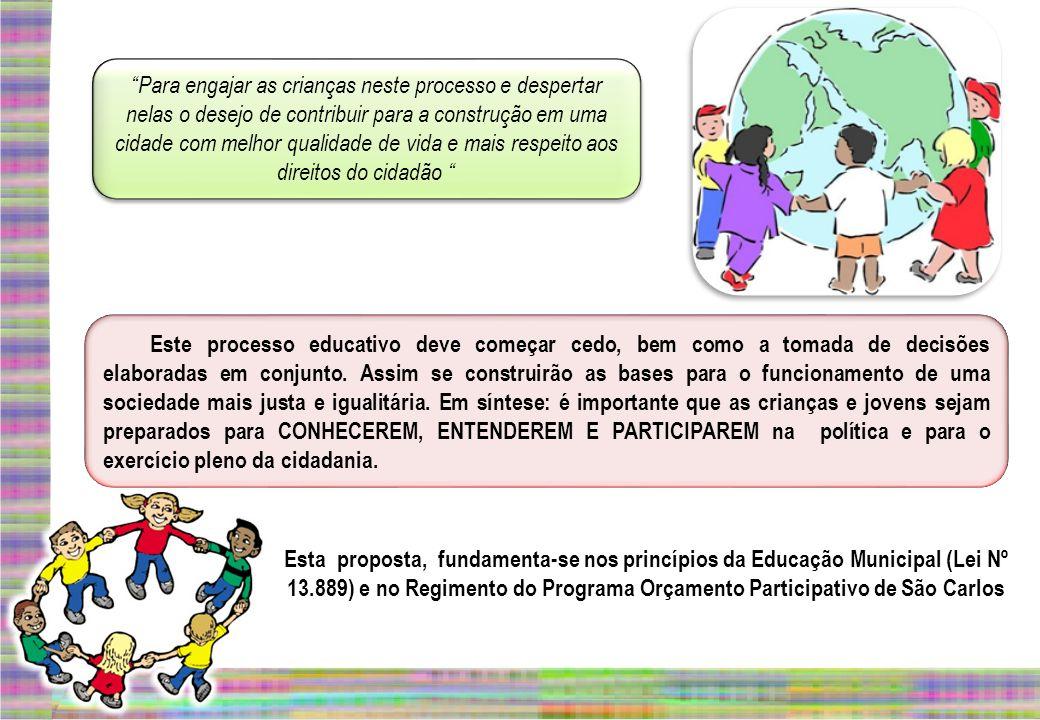 Para engajar as crianças neste processo e despertar nelas o desejo de contribuir para a construção em uma cidade com melhor qualidade de vida e mais respeito aos direitos do cidadão