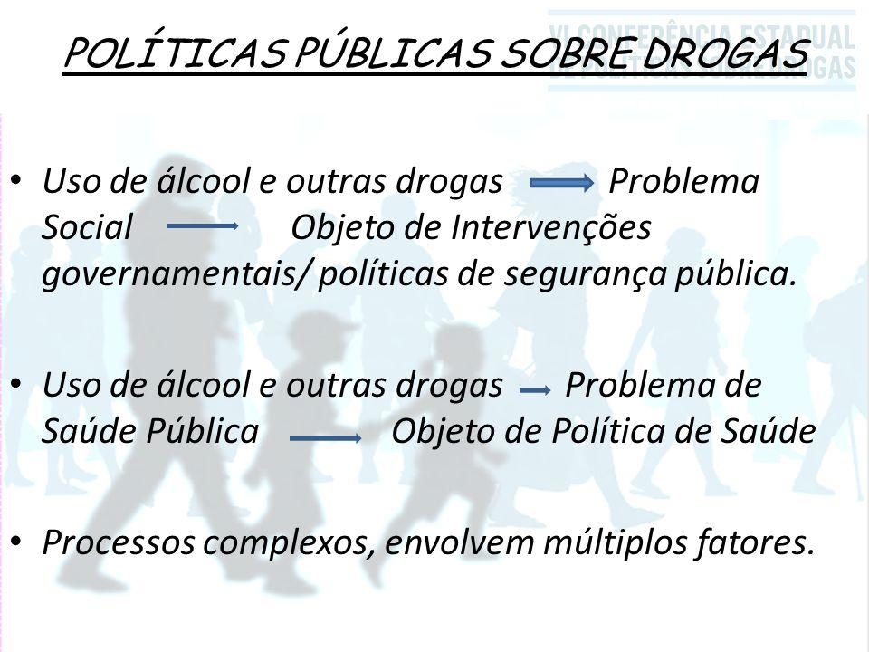 POLÍTICAS PÚBLICAS SOBRE DROGAS
