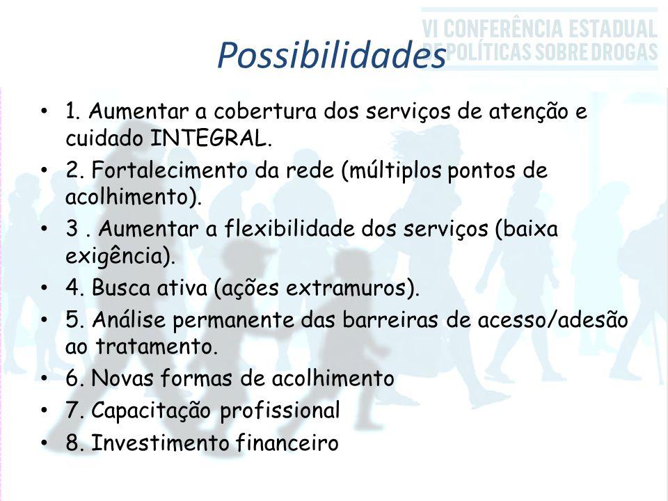 Possibilidades 1. Aumentar a cobertura dos serviços de atenção e cuidado INTEGRAL. 2. Fortalecimento da rede (múltiplos pontos de acolhimento).