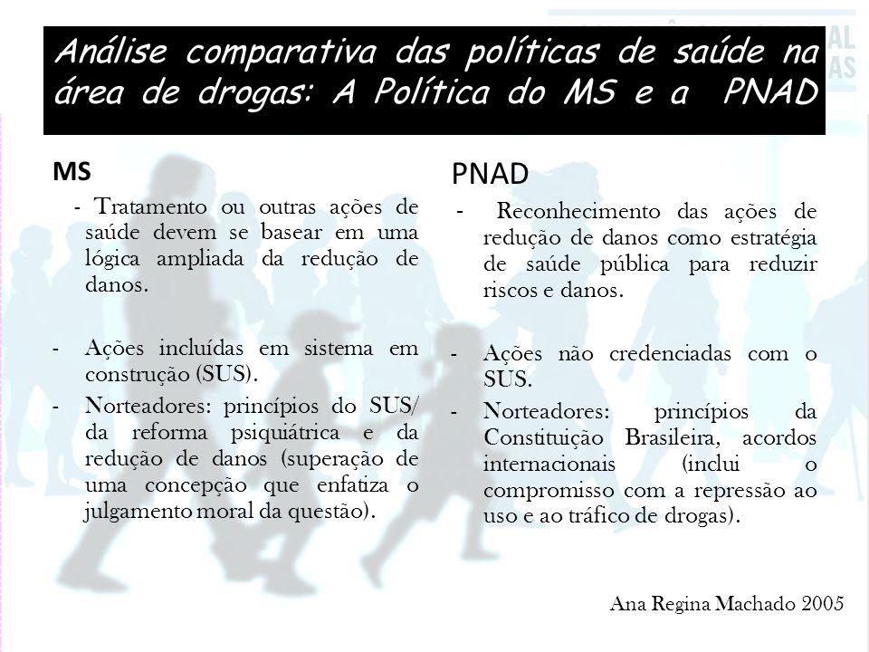 Análise comparativa das políticas de saúde na área de drogas: A Política do MS e a PNAD