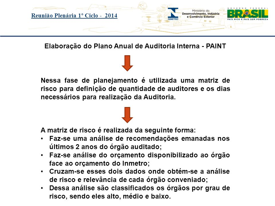 Elaboração do Plano Anual de Auditoria Interna - PAINT