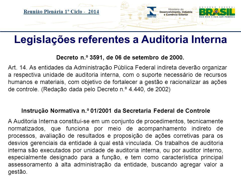 Legislações referentes a Auditoria Interna