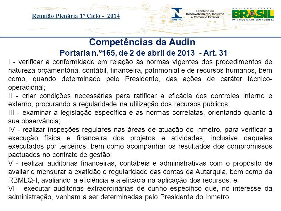 Competências da Audin Portaria n.º165, de 2 de abril de 2013 - Art. 31