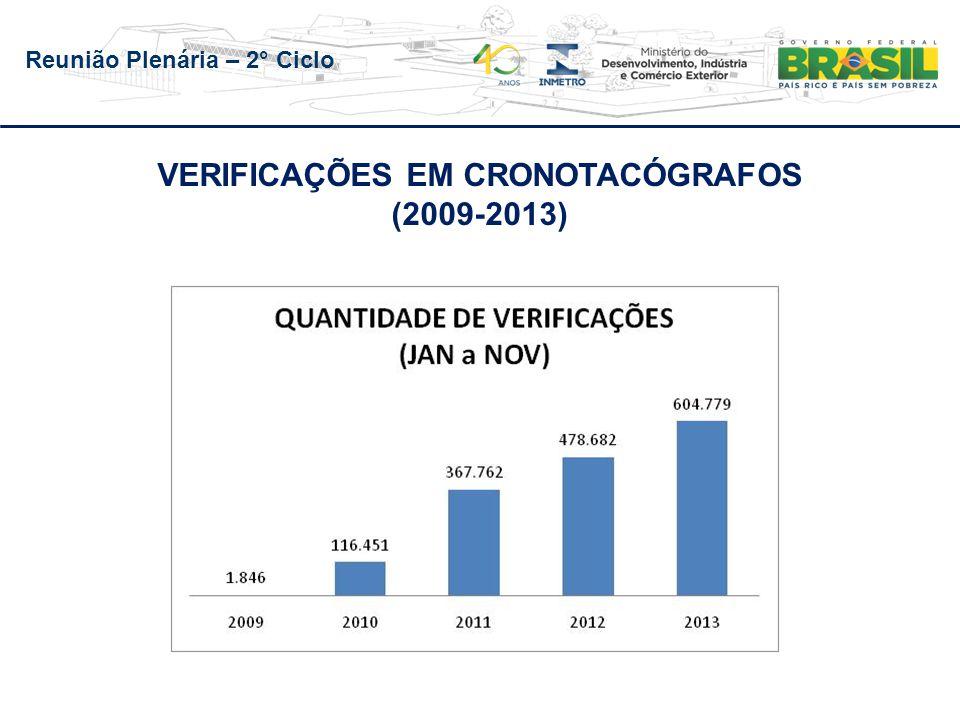 VERIFICAÇÕES EM CRONOTACÓGRAFOS (2009-2013)