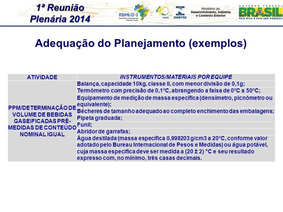 Adequação do Planejamento (exemplos) INSTRUMENTOS/MATERIAIS POR EQUIPE