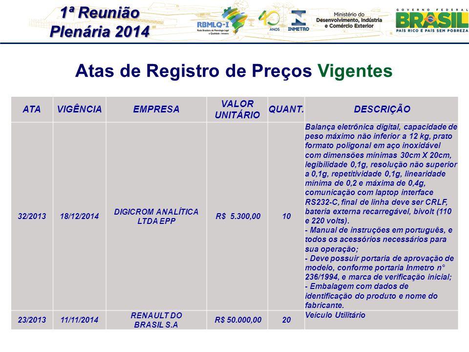 Atas de Registro de Preços Vigentes DIGICROM ANALÍTICA LTDA EPP