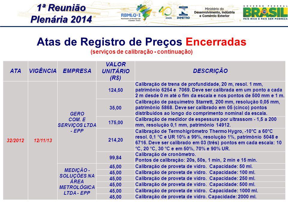 Atas de Registro de Preços Encerradas