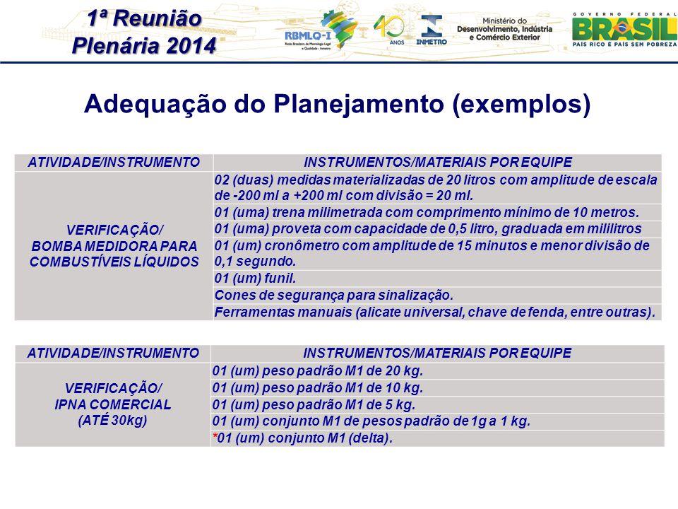 Adequação do Planejamento (exemplos)
