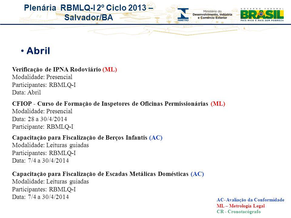 Abril Verificação de IPNA Rodoviário (ML) Modalidade: Presencial