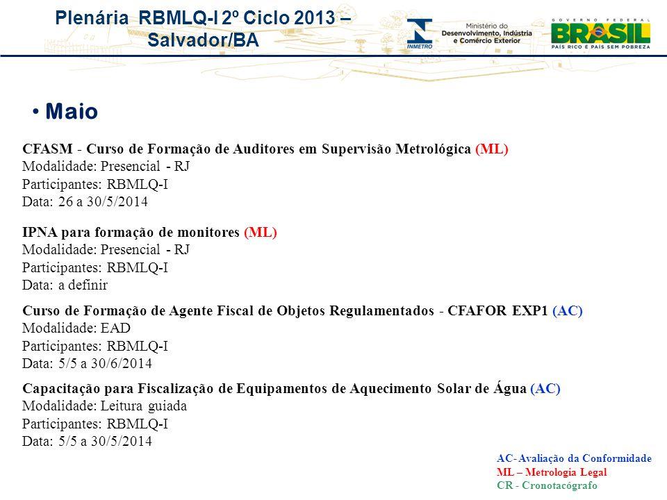 Maio CFASM - Curso de Formação de Auditores em Supervisão Metrológica (ML) Modalidade: Presencial - RJ.