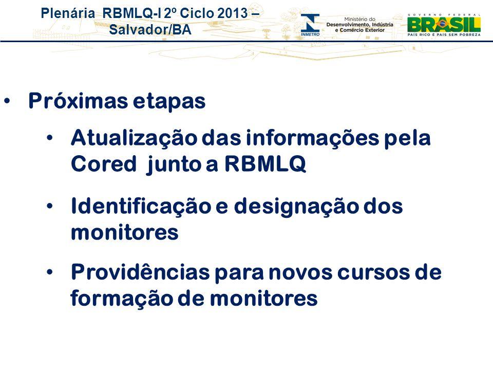 Próximas etapas Atualização das informações pela Cored junto a RBMLQ. Identificação e designação dos monitores.
