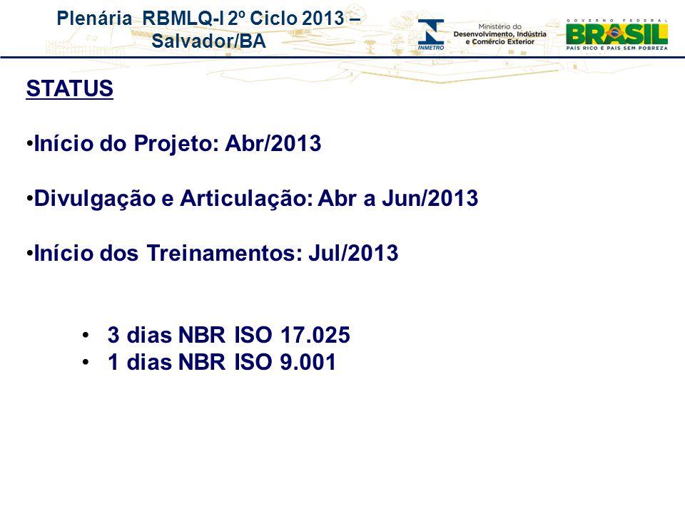 Início do Projeto: Abr/2013 Divulgação e Articulação: Abr a Jun/2013