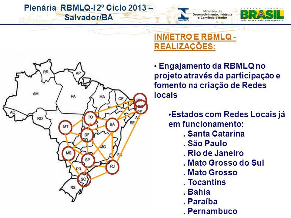 INMETRO E RBMLQ - REALIZAÇÕES: