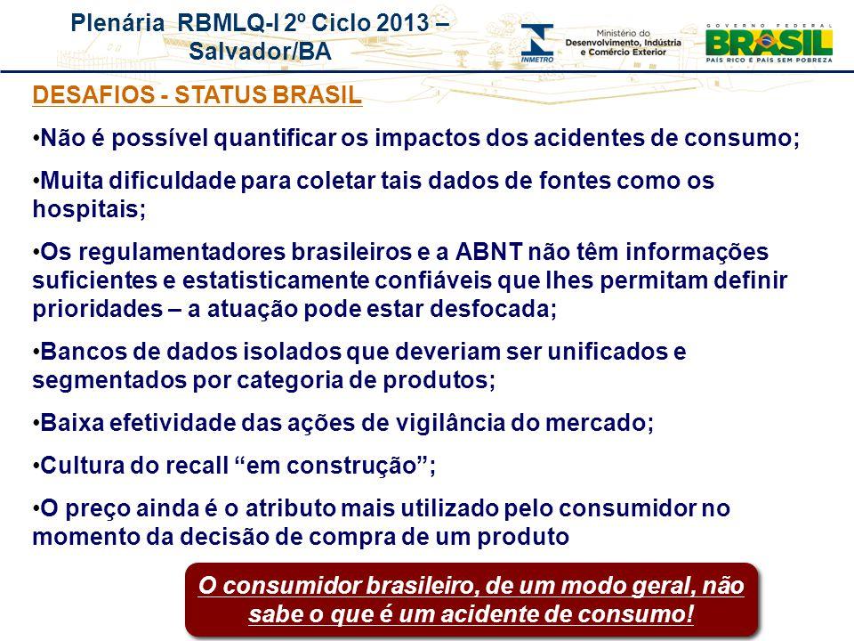 DESAFIOS - STATUS BRASIL