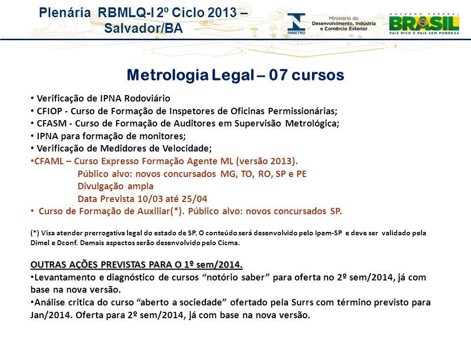 Metrologia Legal – 07 cursos
