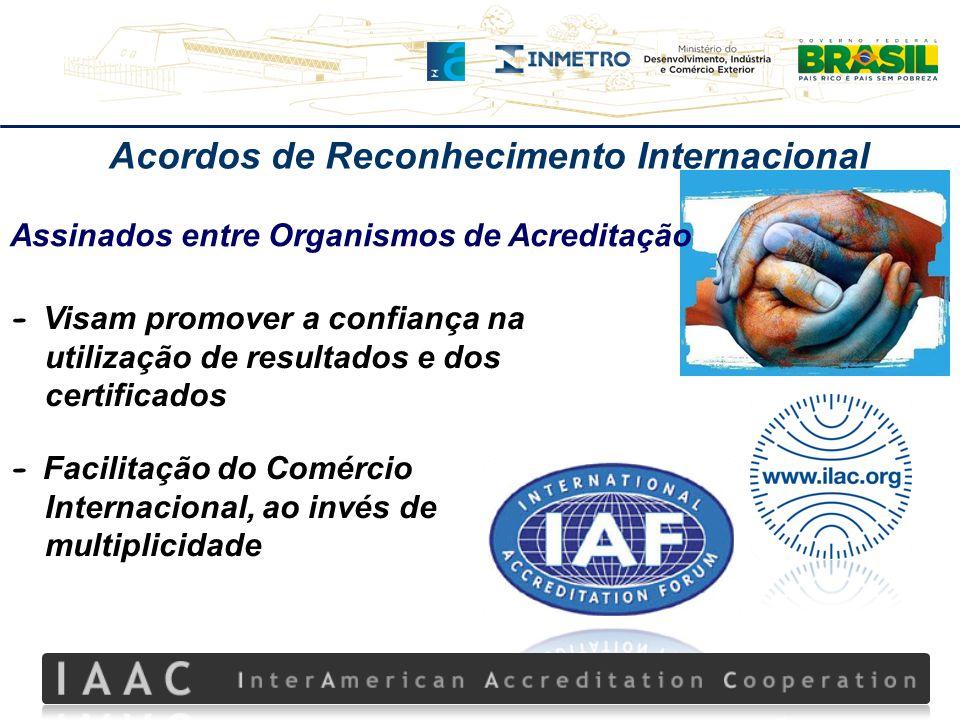 Acordos de Reconhecimento Internacional