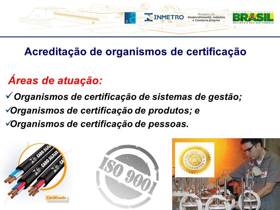 Acreditação de organismos de certificação