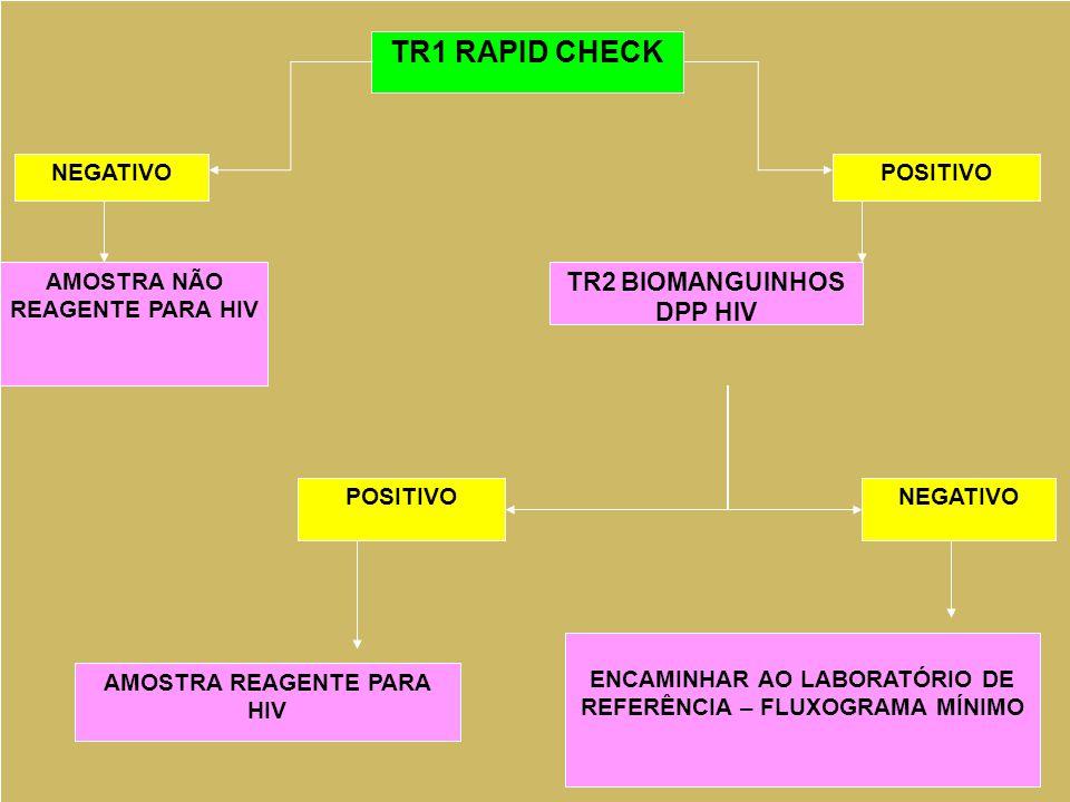 TR1 RAPID CHECK TR2 BIOMANGUINHOS DPP HIV NEGATIVO