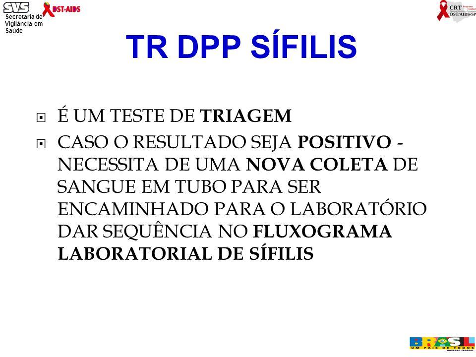 TR DPP SÍFILIS É UM TESTE DE TRIAGEM