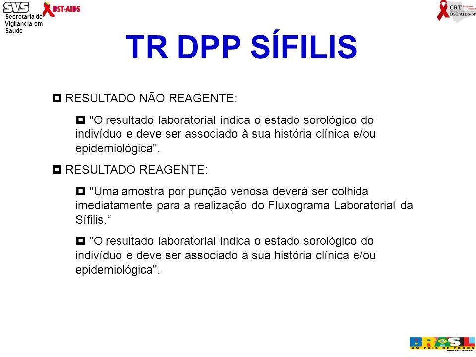 TR DPP SÍFILIS RESULTADO NÃO REAGENTE: