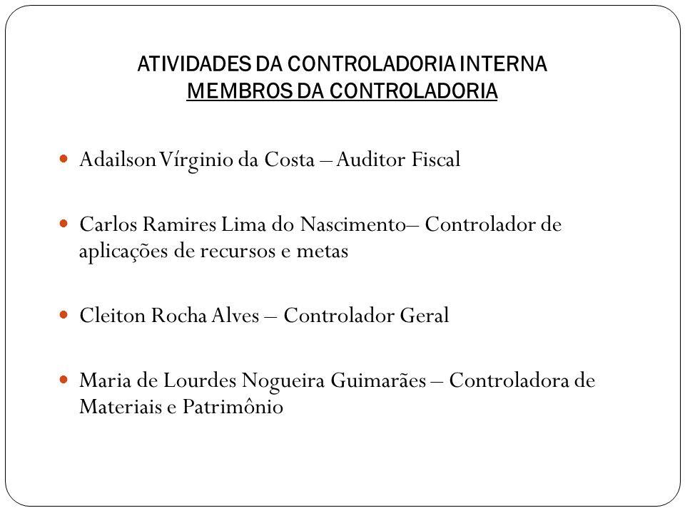 ATIVIDADES DA CONTROLADORIA INTERNA MEMBROS DA CONTROLADORIA