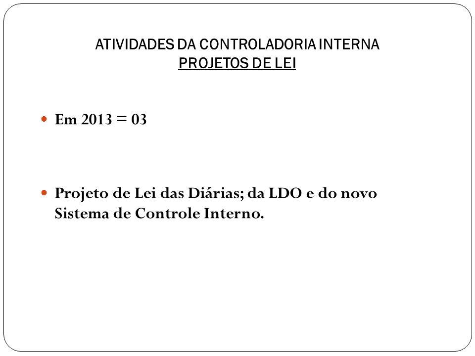 ATIVIDADES DA CONTROLADORIA INTERNA PROJETOS DE LEI