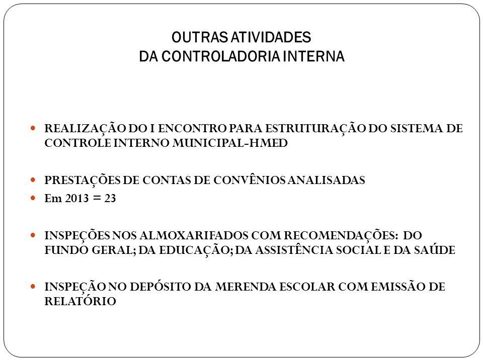 OUTRAS ATIVIDADES DA CONTROLADORIA INTERNA