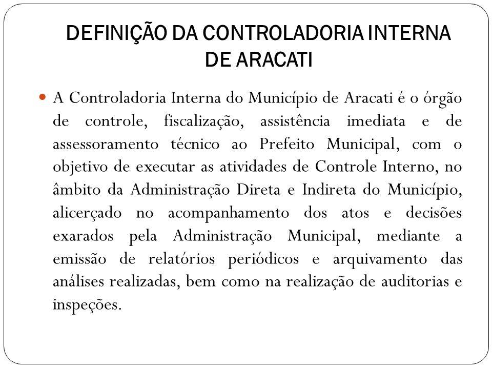 DEFINIÇÃO DA CONTROLADORIA INTERNA DE ARACATI