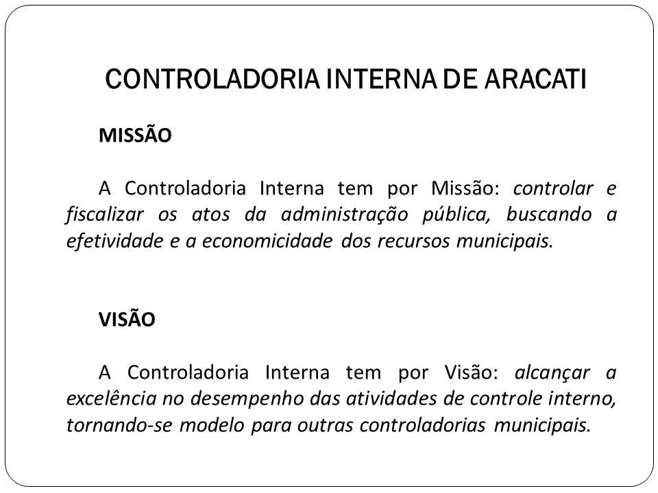 CONTROLADORIA INTERNA DE ARACATI