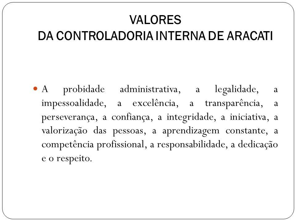 VALORES DA CONTROLADORIA INTERNA DE ARACATI