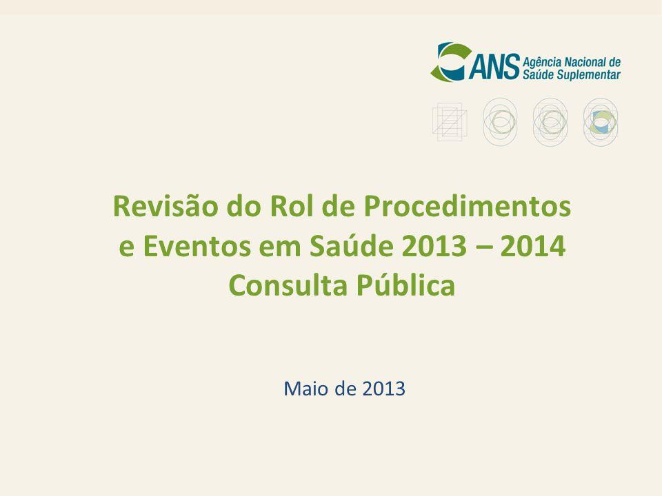 Revisão do Rol de Procedimentos e Eventos em Saúde 2013 – 2014 Consulta Pública