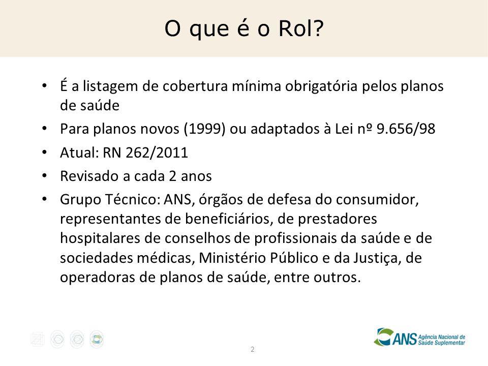 O que é o Rol É a listagem de cobertura mínima obrigatória pelos planos de saúde. Para planos novos (1999) ou adaptados à Lei nº 9.656/98.