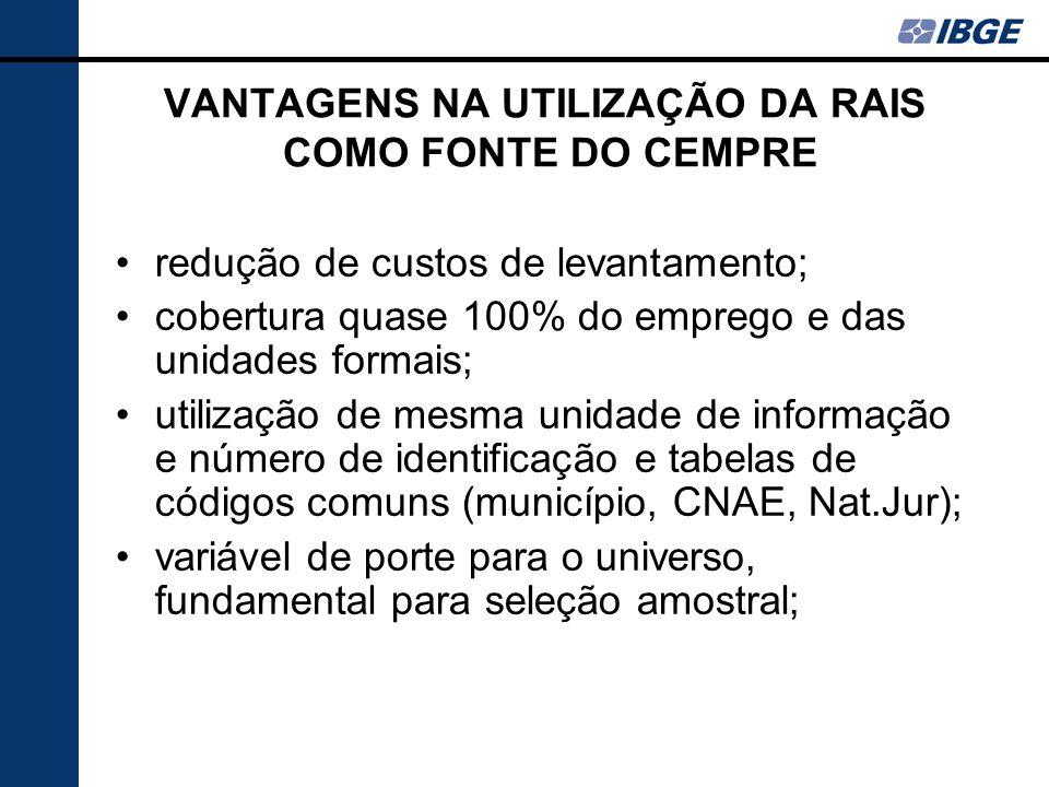 VANTAGENS NA UTILIZAÇÃO DA RAIS COMO FONTE DO CEMPRE
