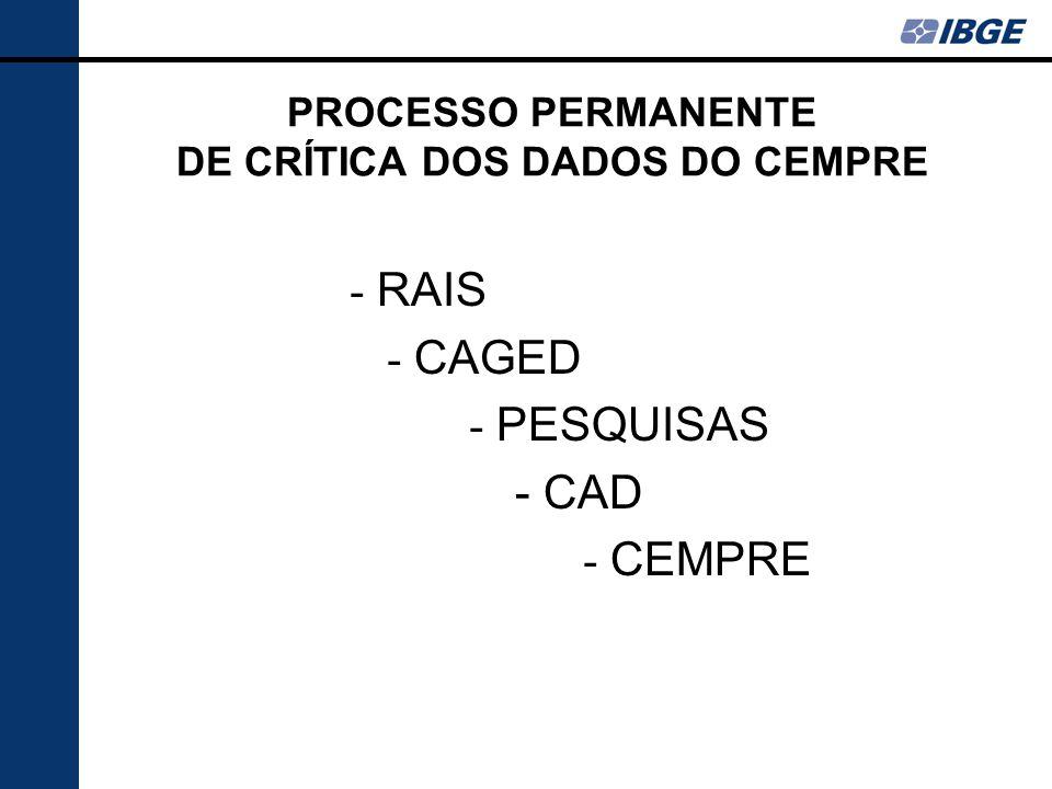 PROCESSO PERMANENTE DE CRÍTICA DOS DADOS DO CEMPRE
