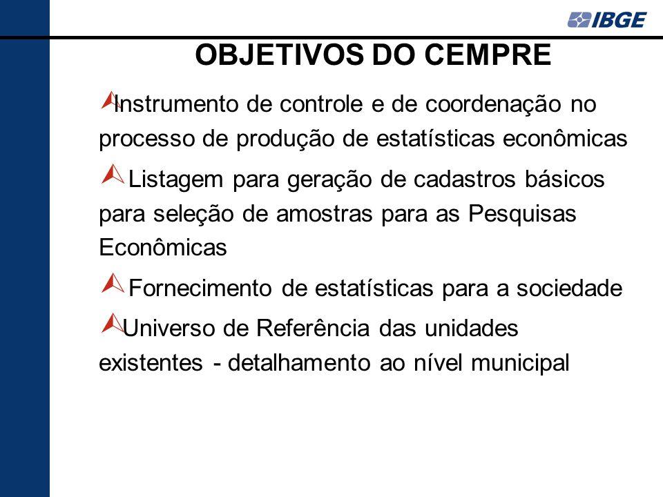 OBJETIVOS DO CEMPRE Instrumento de controle e de coordenação no processo de produção de estatísticas econômicas.