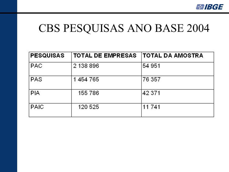 CBS PESQUISAS ANO BASE 2004
