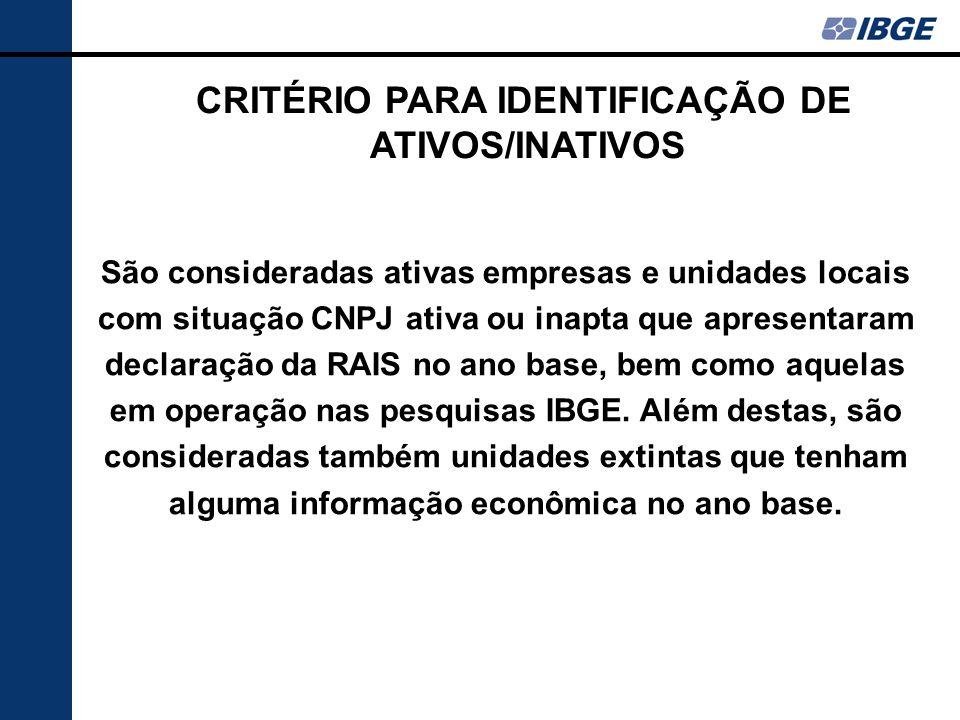 CRITÉRIO PARA IDENTIFICAÇÃO DE ATIVOS/INATIVOS