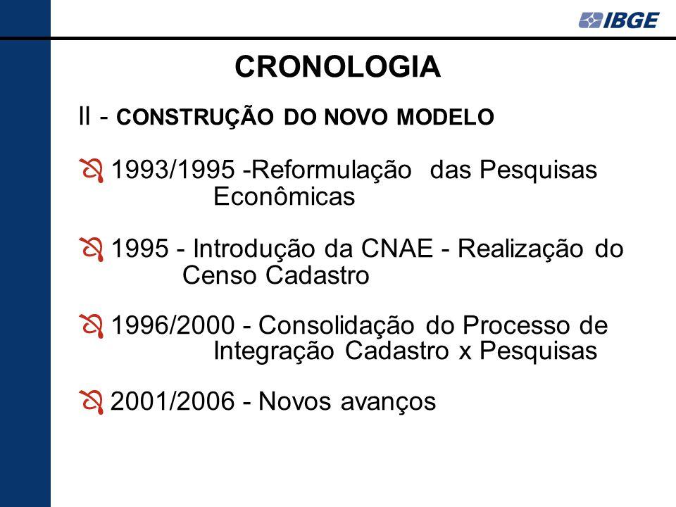 CRONOLOGIA CRONOLOGIA II - CONSTRUÇÃO DO NOVO MODELO