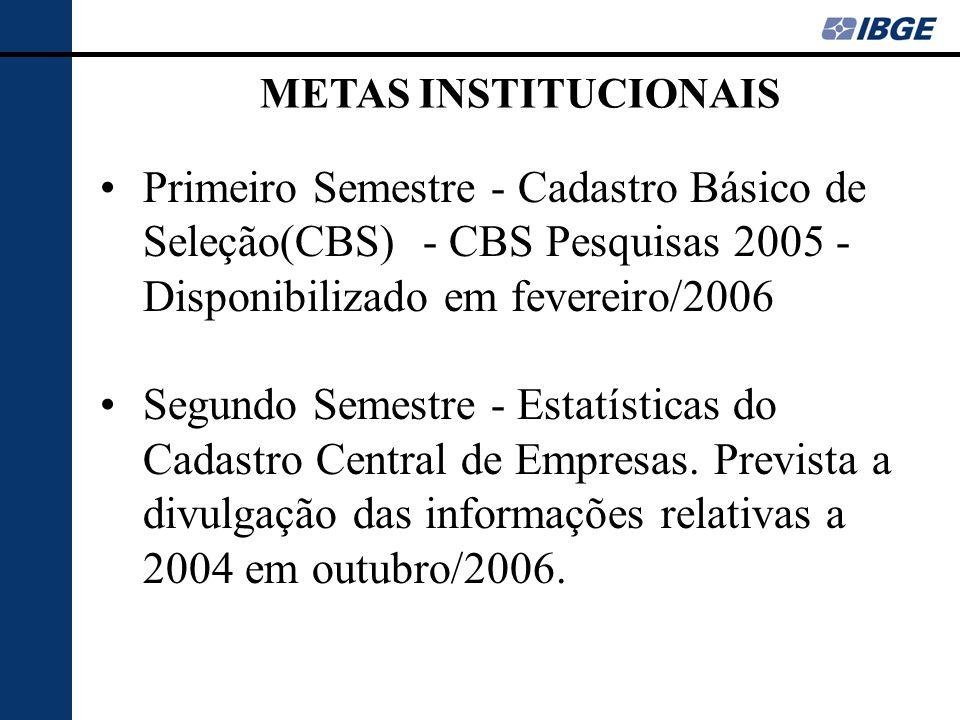 METAS INSTITUCIONAIS Primeiro Semestre - Cadastro Básico de Seleção(CBS) - CBS Pesquisas 2005 - Disponibilizado em fevereiro/2006.