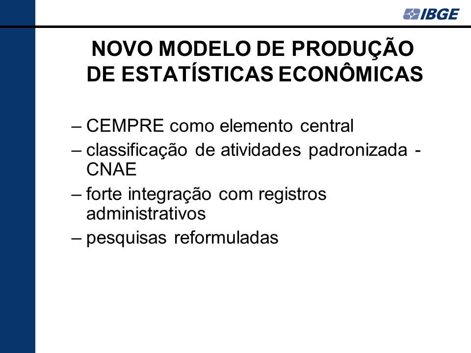 NOVO MODELO DE PRODUÇÃO DE ESTATÍSTICAS ECONÔMICAS